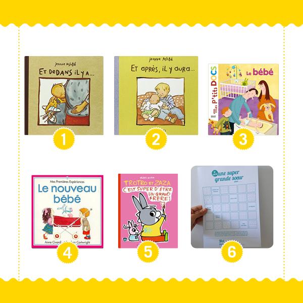 5 Livres Pour Preparer L Arrivee De Bebe Moi Par Mois
