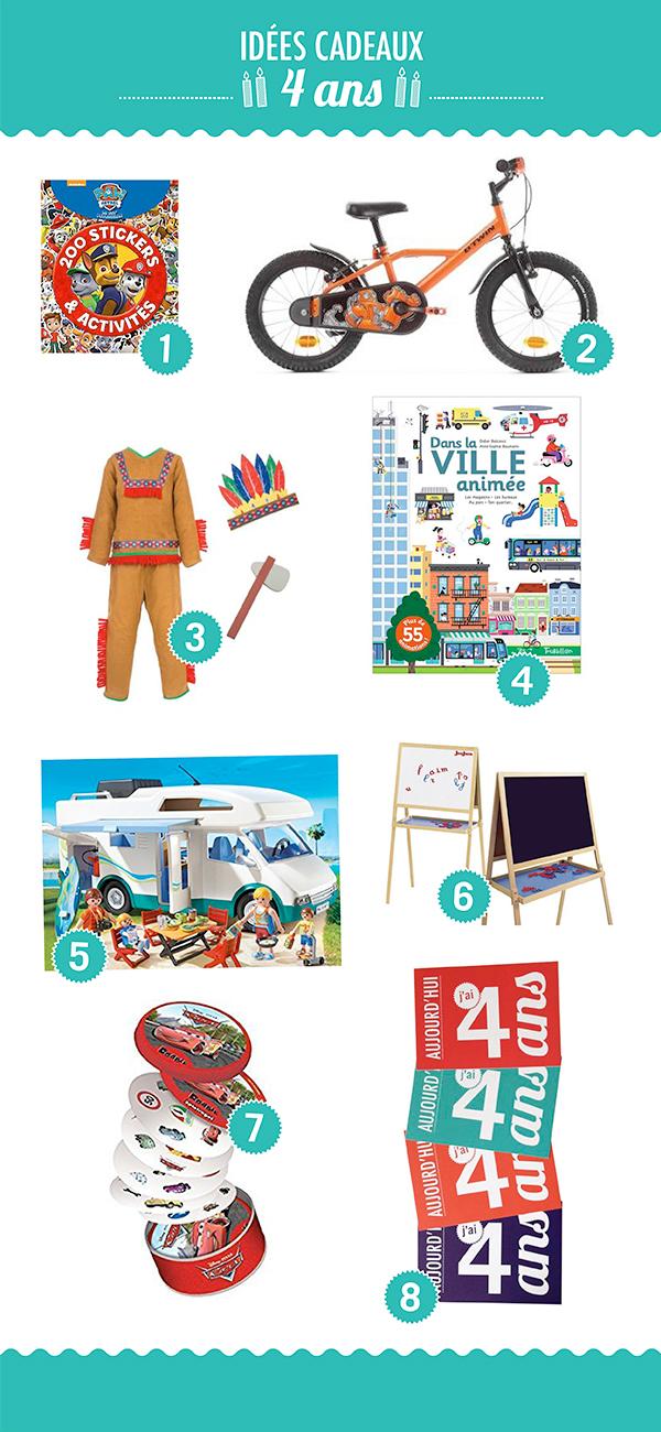 idées-cadeaux-enfant-4-ans